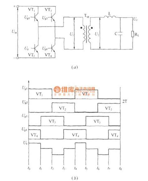 Full Bridge Type Inverter Circuit Communication