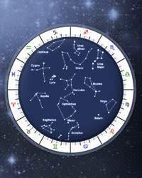 13 Zodiac Sign Birth Chart Star Signs Timeline Astrology
