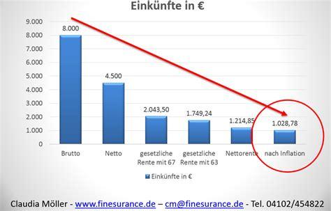 Rente Mit 67 Ihre Persoenliche Rentensituation by Irref 252 Hrung Renteninformation