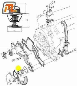 Ford 4 0 Engine Diagram Thermostat