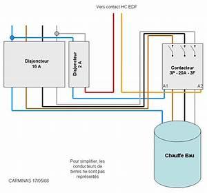 Disjoncteur Ballon Eau Chaude : branchement tableau electrique cumulus triphas hc hp ~ Dailycaller-alerts.com Idées de Décoration