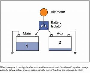 Guest Battery Isolator Model 2402 Wiring Diagram