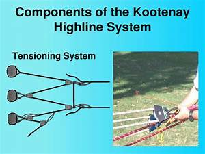Ppt - Rigging Overview Powerpoint Presentation  Free Download
