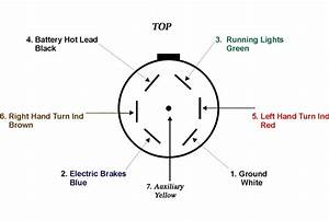 4 Flat Trailer Wiring Diagram