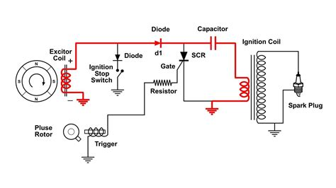 4 Pin Cdi Ignition Wiring Diagram by Cdi Capacitor Discharge Ignition Circuit Demo