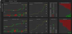 Volume Technical Analysis Metatrader Trading Bot Bitcoin