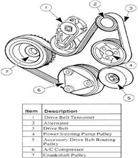 Solved Ford Escort Engine Diagram Fixya