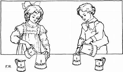 Measuring Children Liquid Clipart Liquids Involving Etc
