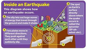 T2 Unit 2  Earthquakes And Volcanoes