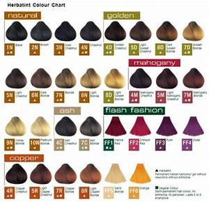 Wella Demi Permanent Chart Herbatint Chart Jpg 496 480 Goldwell Color Pinterest