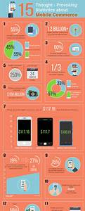Ecommerce Personalization Infographics
