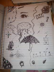 Things to Draw Random Doodles