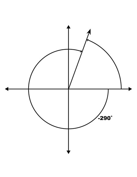 70° And 290° Coterminal Angles  Clipart Etc