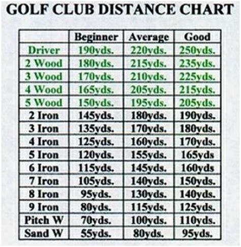 1 angle iron garden golfing golf distance chart