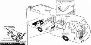 32 Shurflo Water Pump Wiring Diagram