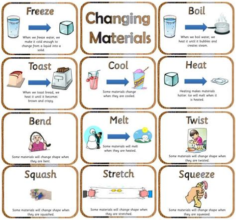 grouping  changing materials display resources