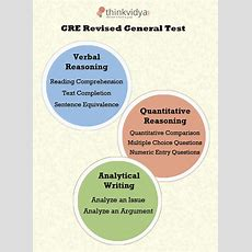 Be A Go Getter At Gre  Ten Tips For A Better Score! Urbanpro