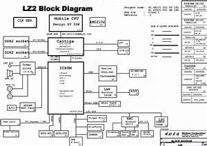 Lenovo 3000 G230  Ddr2  Schematic  07260 Lx2