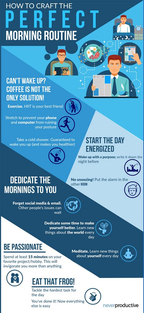 How To Build The Perfect Morning Routine Version 20. How Long Is School For Physical Therapist. Airline Miles Credit Card Offers. How Do I Become A Vet Assistant. Retractable Trade Show Banners. Locksmith Grand Junction Co Cheap Linux Vps. Home Building Financing Locksmith In Warren Mi. A1 General Insurance Phone Number. Panasonic Small Business Phone System