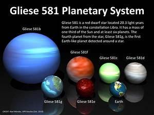 Gliese 581 Planetary System | Splendors of the Milky Way ...