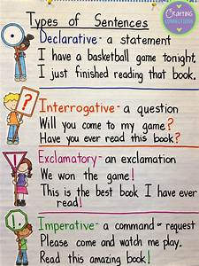 Iheartliteracy  Anchor Chart