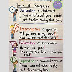 Doris3m Efl Center English For Work Basic Sentence Structure