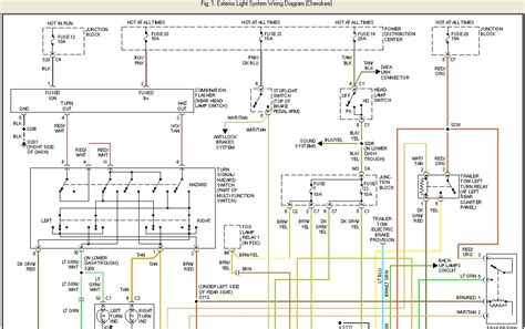 2001 jeep wrangler wiring diagram wiring diagram and