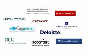 Cabinet De Conseil De McKinsey Au BCG En Passant Par