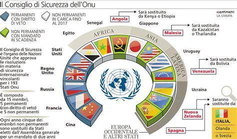 si鑒e onu york 3 motivi per cui l 39 italia merita un seggio in consiglio di sicurezza onu