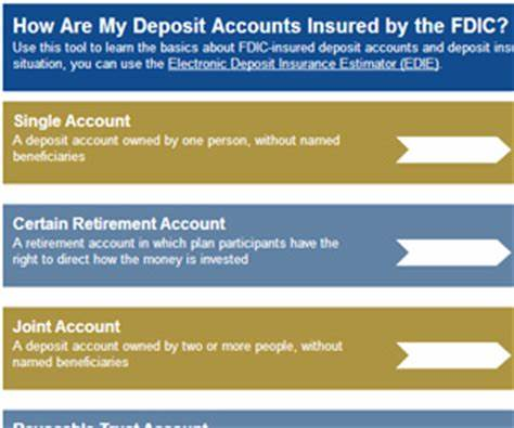 Cashiers' checks, money orders, and other official checks deposits in credit unions aren't covered by the fdic. FDIC: Deposit Insurance