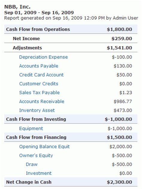cash flow statement working point knowledge base