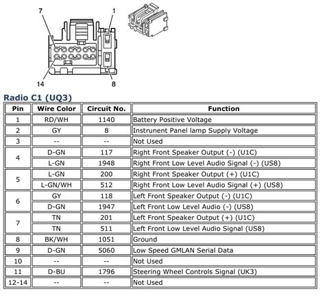 Chevy Radio Wiring Harnes Diagram by Collection Of 2008 Silverado Radio Wiring Harness Diagram