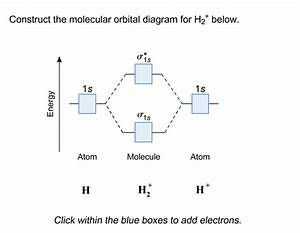 Solved  Construct The Molecular Orbital Diagram For H2 Bel