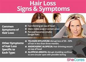 Hair Loss Hormonal Imbalance Symptoms SheCares
