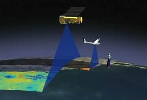 SVS: Remote Sensing: Observing the Earth