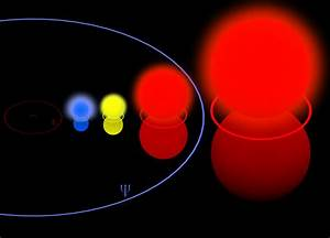 Biggest Star Compared to Sun - Pics about space