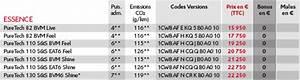 Citroen C3 Aircross 2017 Prix : tarifs citro n c3 aircross 2017 prix moteurs quipements photo 6 l 39 argus ~ Gottalentnigeria.com Avis de Voitures