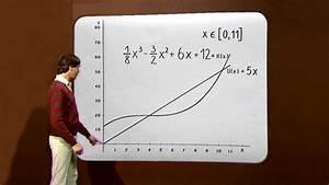 Monotonieverhalten Berechnen : kurvendiskussion 1 monotonieverhalten einer funktion ~ Themetempest.com Abrechnung