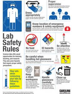 School Science Lab Safety Rules