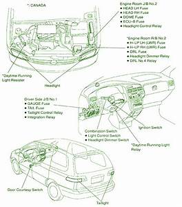 1998 Toyota Sienna Fuse Box Diagram  U2013 Auto Fuse Box Diagram