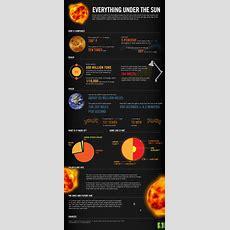 20 Informative Infographics On Astronomy  Infographics