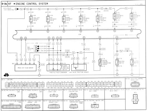 Mazda 626 Gf Wiring Diagram by Lantis 2 0 V6 Wiring Diagram Needed Astinagt Forums