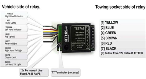 Way Universal Bypass Relay Tebas
