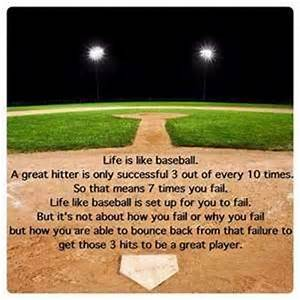 Baseball Quotes About Life - Profile Picture Quotes