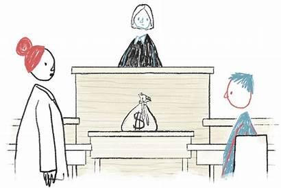 Litigation Civil Law Court Resolution Dispute Rights
