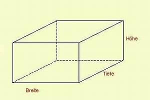 Breite Mal Länge : wo ist die tiefe die l nge und die breite bei ~ A.2002-acura-tl-radio.info Haus und Dekorationen