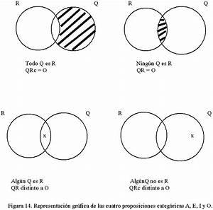 Los Razonamientos En El Lenguaje Ordinario  P U00e1gina 5