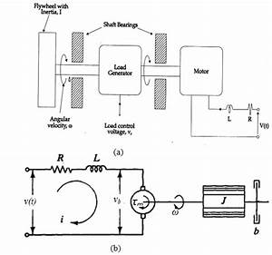 A  Schematic Diagram Of Dc Motor And Accessories  13    B