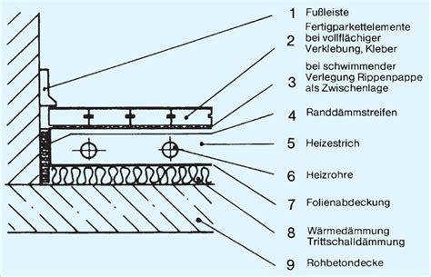 Bodenbeläge Für Fußbodenheizung by Bodenbel 228 Ge Parkettb 246 Den Shkwissen Haustechnikdialog