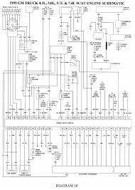 2003 Trailblazer Engine Wiring Diagram : image result for diagram of the engine of a 2003 chevy ~ A.2002-acura-tl-radio.info Haus und Dekorationen